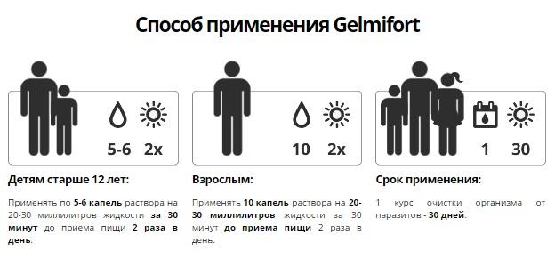Инструкция по применению Gelmifort (Гельмифорт)