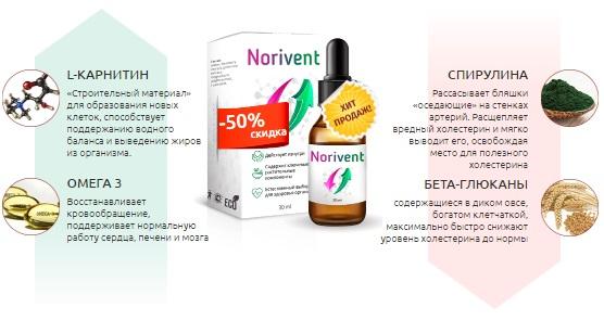 Сбалансированный и эффективный состав Norivent (Норивент)