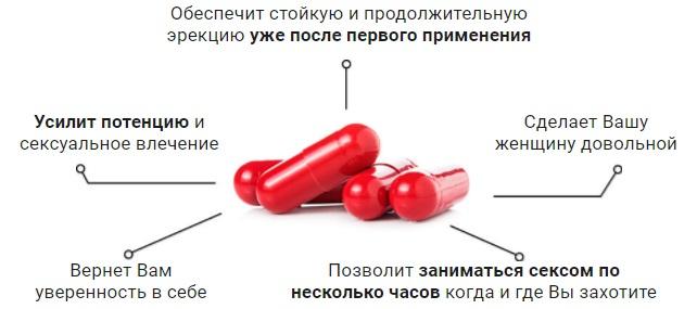 Достоинства препарата