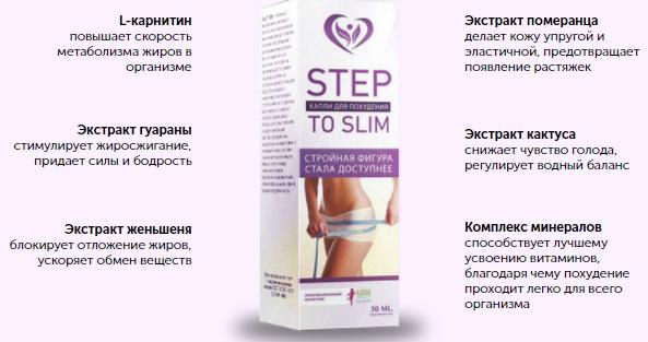 Состав StepToSlim (Стептуслим) для похудения