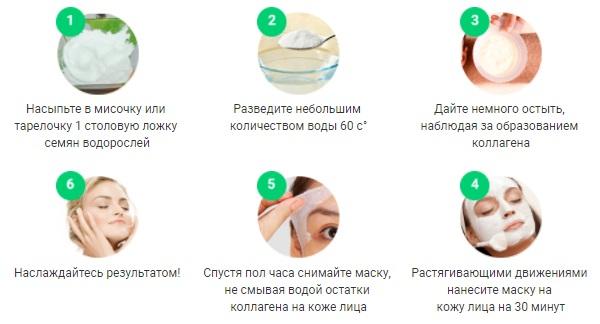 Инструкция по применению маски Laminary (Ламинари)