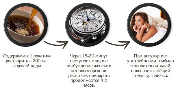 Инструкция по применению кофе Sweet Meet (Свит Мит)