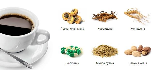 Состав кофе Sweet Meet (Свит Мит)