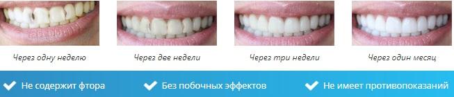 Эффект пломбирования с зубной пастой Denta Seal