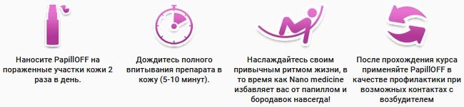 Инструкция по применению спрея Папиллофф