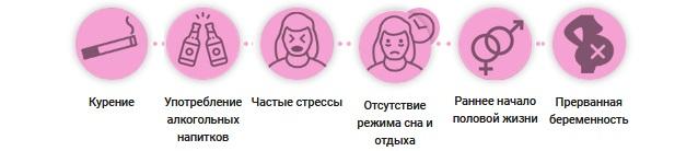 Отзывы на форумах о Эстрофемин