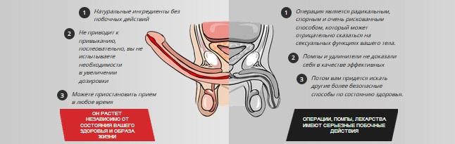 Инструкция по применению геля Пенилюкс
