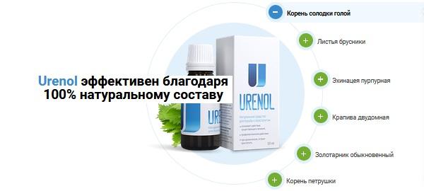 Состав лекарства Уренол