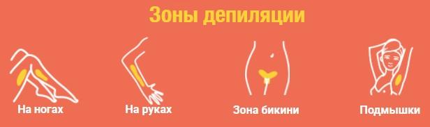 Состав крема Silver Fruits Epil