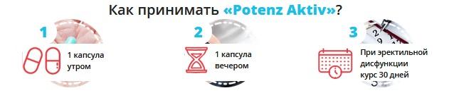 Инструкция по применению Potenz Aktiv