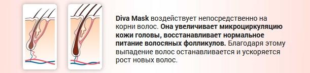 Как работает маска?