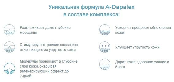 Состав крема Adapalex