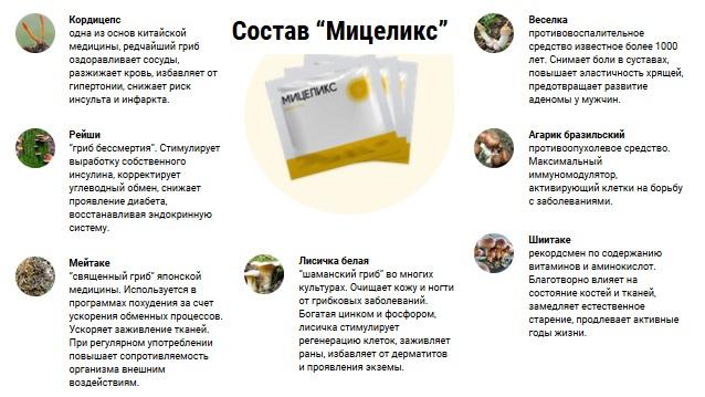 Состав Мицеликс для эффективного очищения