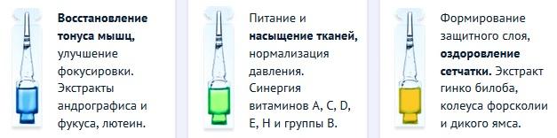 Инструкция по применению ампул Оптитрин