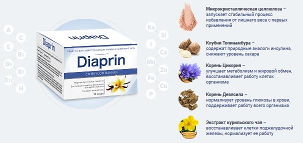 Состав средства от диабета Диаприн